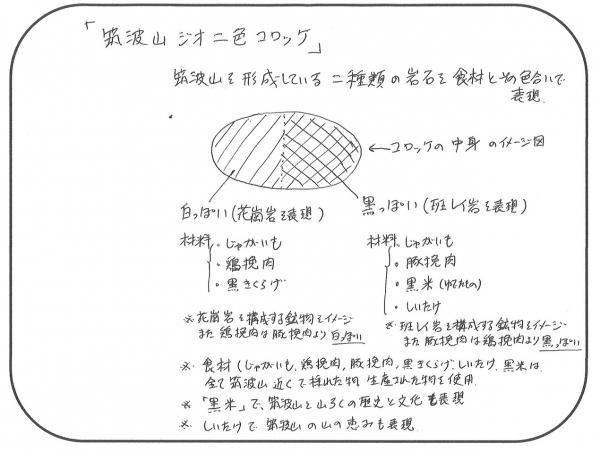 『ジオコロッケ大賞』の画像