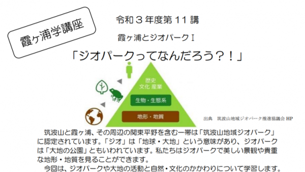 『霞ヶ浦学講座R3-11』の画像